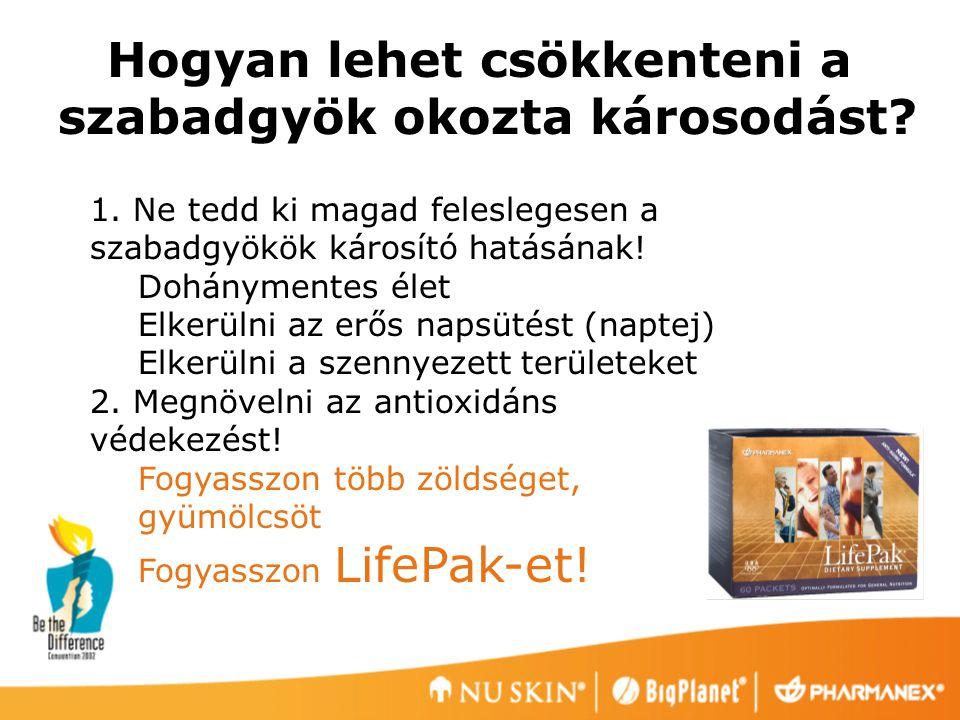 LifePak nem csak egy multi-vitamin! Mi is az a LifePak?