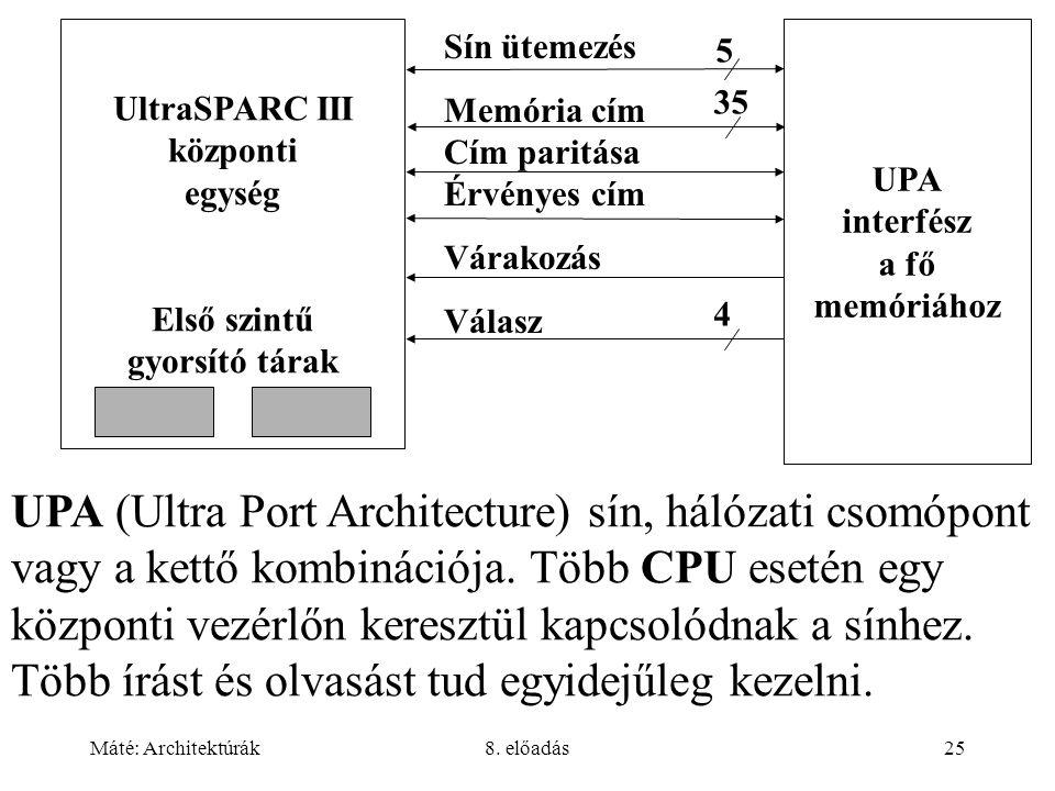 Máté: Architektúrák8. előadás25 UltraSPARC III központi egység Első szintű gyorsító tárak Sín ütemezés Memória cím Cím paritása Érvényes cím Várakozás