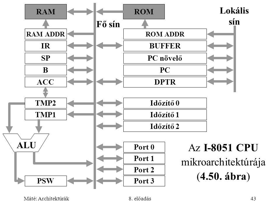 Máté: Architektúrák8. előadás43 Az I-8051 CPU mikroarchitektúrája (4.50. ábra) RAM ADDR IR SP B ACC RAM TMP2 TMP1 PSW ROM ROM ADDR BUFFER PC növelő PC