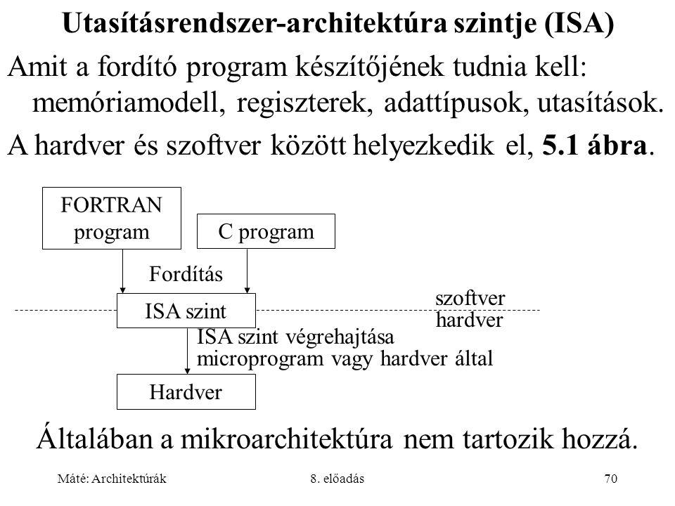 Máté: Architektúrák8. előadás70 Általában a mikroarchitektúra nem tartozik hozzá. ISA szint ISA szint végrehajtása microprogram vagy hardver által Har