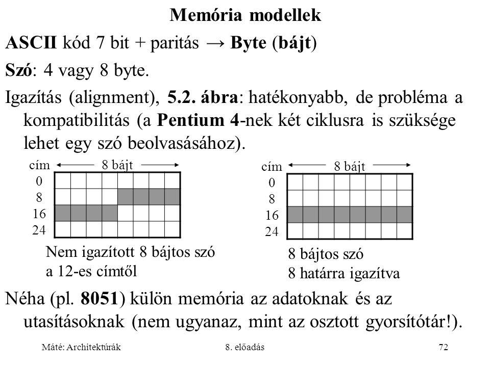 Máté: Architektúrák8. előadás72 Memória modellek ASCII kód 7 bit + paritás → Byte (bájt) Szó: 4 vagy 8 byte. Igazítás (alignment), 5.2. ábra: hatékony