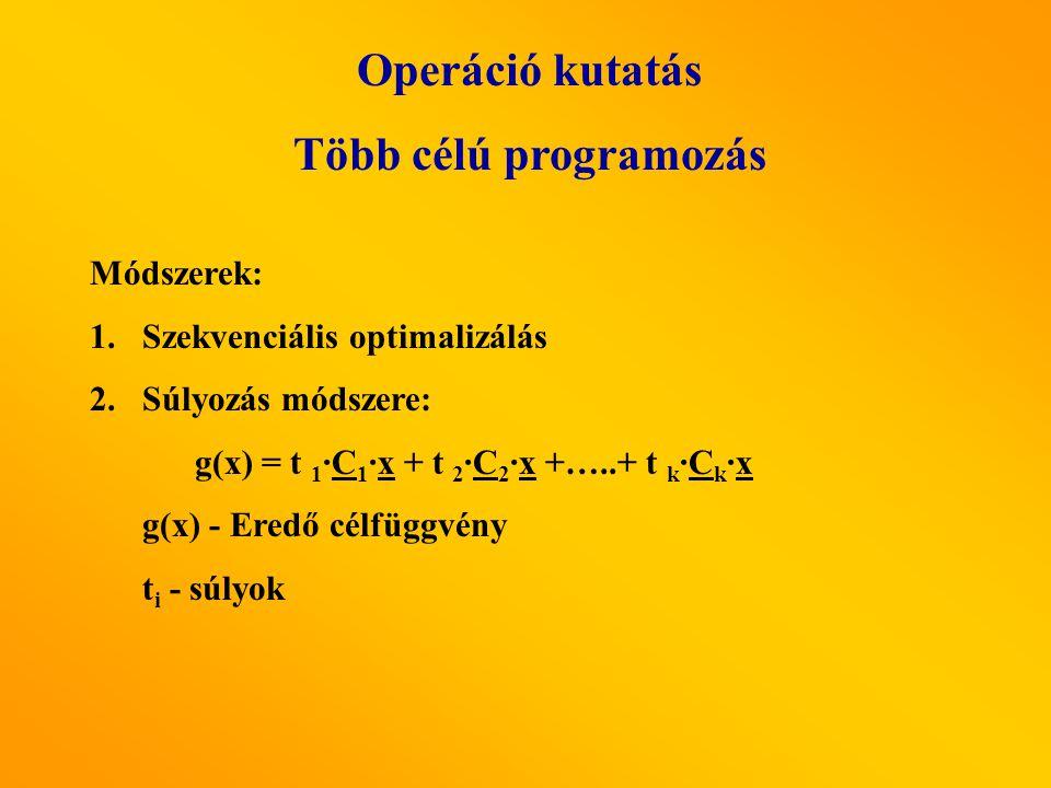 Operáció kutatás Több célú programozás x 1 + x 2 + x 4  100 x 2 + x 3  80 x 1 + x 2 + x 3  50 z 1 = 2x 1 + 3x 2 + 2x 3 + 2x 4 = max z 2 = 4x 1 + 6x 2 + 5x 3 + 4x 4 = max z 3 = x 1 - 5x 2 - x 3 + 3x 4 = min Kapacitás  Példafeladat megoldása szekvenciális optimalizálási módszerrel: Termék  f=[2, 3, 2, 2]  fedezeti összeg vektor á = [4, 6, 5, 4]  árbevétel vektor s = [1, 5, 1, 3]  költségek vektora Mivel ez minimum, ezért be kell szorozni –1-gyel, hogy maximumot kapjunk, így írhatjuk az induló táblába: -z 3 = -x 1 - 5x 2 - x 3 - 3x 4 = max.