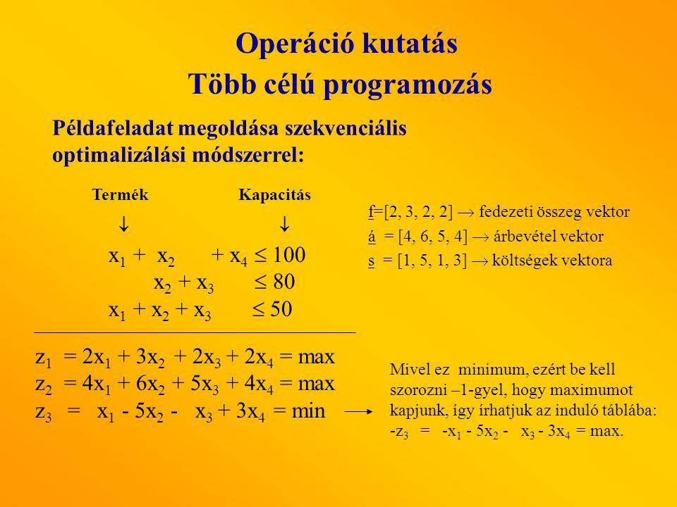Több célú programozás Szekvenciális optimalizálás A feladat induló táblája: x1x1 x2x2 x3x3 x4x4 I u1u1 u3u3 u2u2 b -z 2 -z 1 z3z3 4654 0110 1110 2322 5 3 1101 100 80 50 0 0 0 Generáló elem választás: -z 1 sor legnagyobb eleme fölött (3-as) -Legszűkebb keresztmetszet (100:1=100;80:1=80;50:1=50) - generáló elem: u3 sorában álló 1-es - báziscsere: x 2 és u 3 x 1 + x 2 + x 4  100 x 2 + x 3  80 x 1 + x 2 + x 3  50 z 1 = 2x 1 + 3x 2 + 2x 3 + 2x 4 = max z 2 = 4x 1 + 6x 2 + 5x 3 + 4x 4 = max z 3 = x 1 + 5x 2 + x 3 + 3x 4 = min