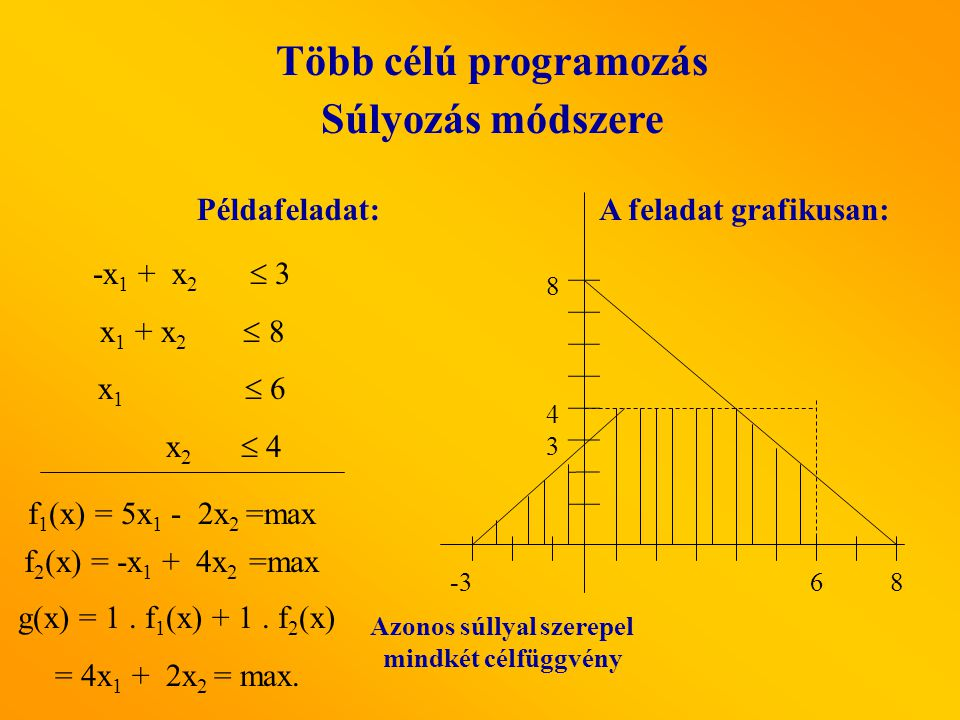 -x 1 + x 2  3 x 1 + x 2  8 x 1  6 x 2  4 Több célú programozás Súlyozás módszere Példafeladat: f 1 (x) = 5x 1 - 2x 2 =max f 2 (x) = -x 1 + 4x 2 =m