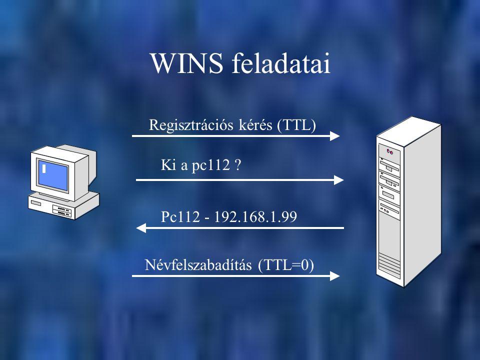 WINS feladatai Névfelszabadítás (TTL=0) Regisztrációs kérés (TTL) Ki a pc112 Pc112 - 192.168.1.99