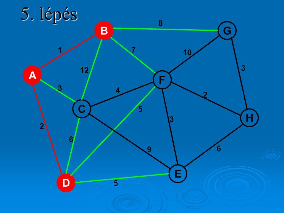 5. lépés A H E F C D GB 1 5 6 2 3 10 7 8 12 2 6 3 9 5 4 3