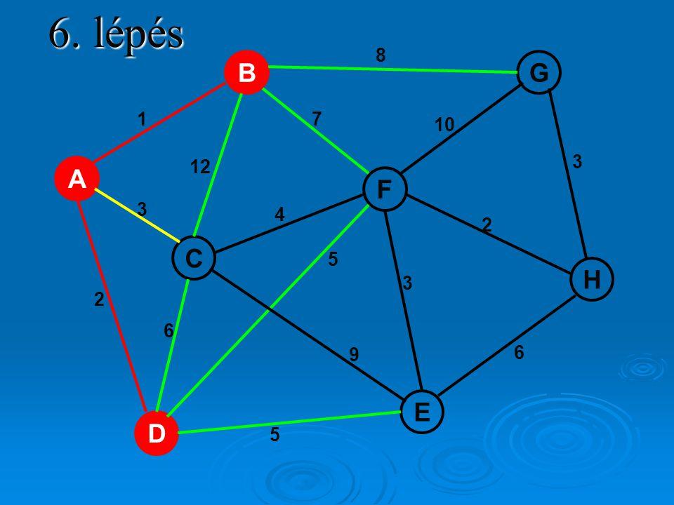 6. lépés A H E F C D GB 1 5 6 2 3 10 7 8 12 2 6 3 9 5 4 3