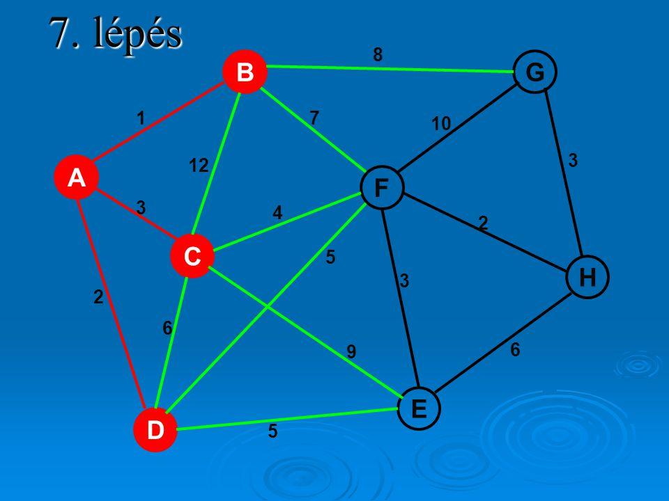 7. lépés A H E F C D GB 1 5 6 2 3 10 7 8 12 2 6 3 9 5 4 3