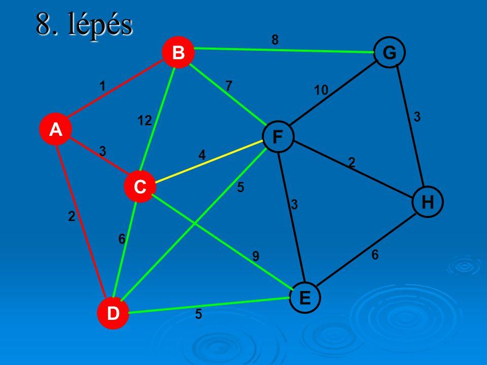 8. lépés A H E F C D GB 1 5 6 2 3 10 7 8 12 2 6 3 9 5 4 3