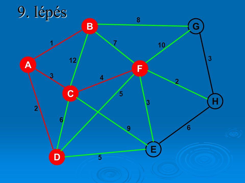 9. lépés A H E F C D GB 1 5 6 2 3 10 7 8 12 2 6 3 9 5 4 3