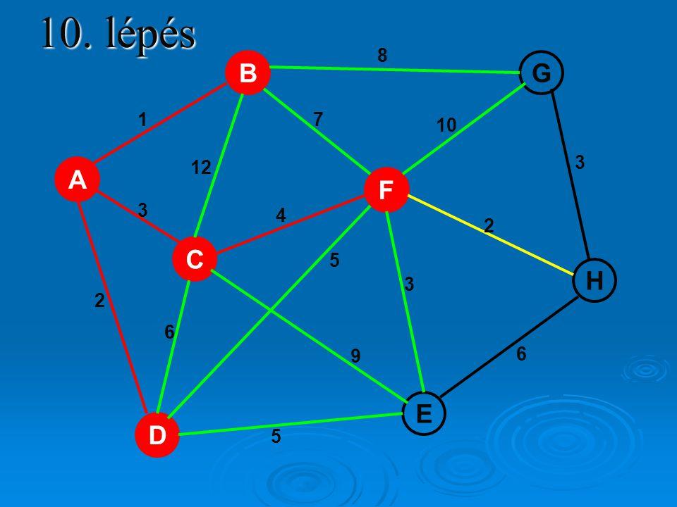 10. lépés A H E F C D GB 1 5 6 2 3 10 7 8 12 2 6 3 9 5 4 3