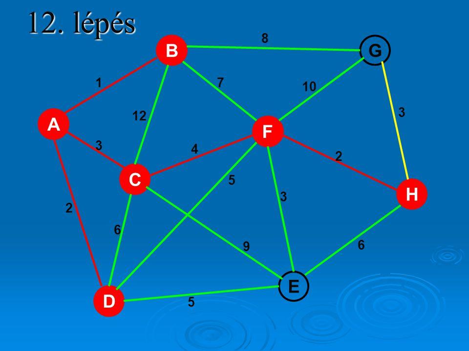 12. lépés A H E F C D GB 1 5 6 2 3 10 7 8 12 2 6 3 9 5 4 3