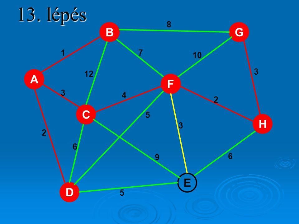 13. lépés A H E F C D GB 1 5 6 2 3 10 7 8 12 2 6 3 9 5 4 3