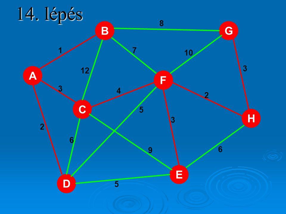 14. lépés A H E F C D GB 1 5 6 2 3 10 7 8 12 2 6 3 9 5 4 3