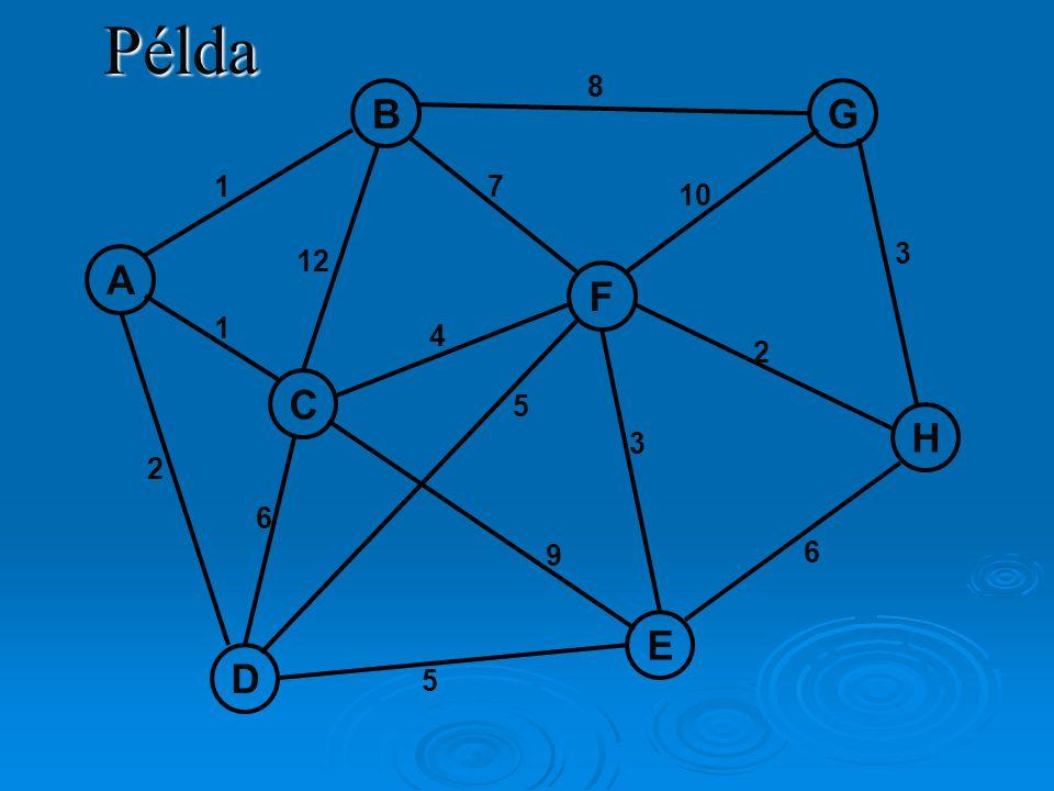 Példa A H E F C D GB 1 5 6 2 3 10 7 8 12 2 6 3 9 5 4 1