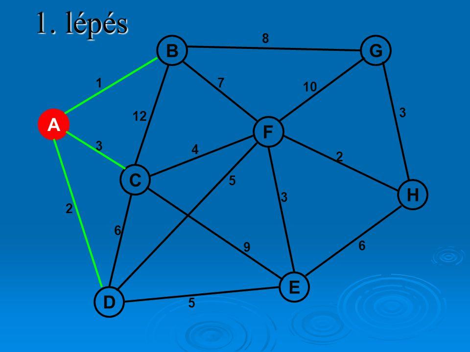 1. lépés A H E F C D GB 1 5 6 2 3 10 7 8 12 2 6 3 9 5 4 3