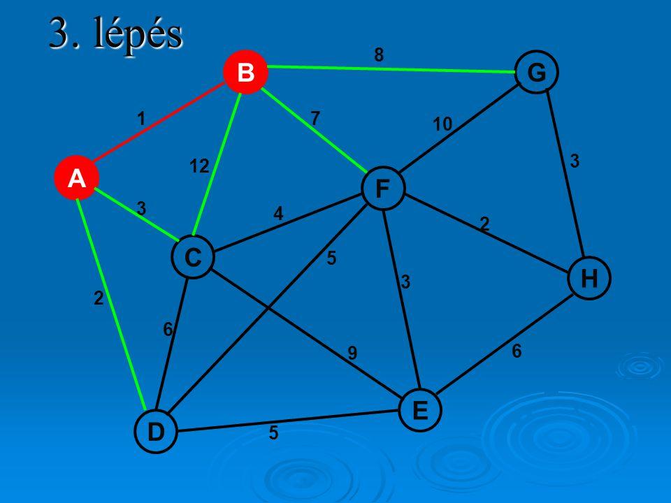 3. lépés A H E F C D GB 1 5 6 2 3 10 7 8 12 2 6 3 9 5 4 3