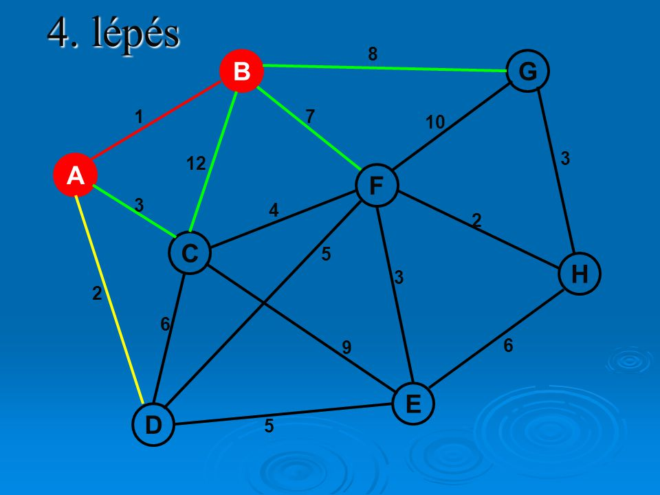 4. lépés A H E F C D GB 1 5 6 2 3 10 7 8 12 2 6 3 9 5 4 3