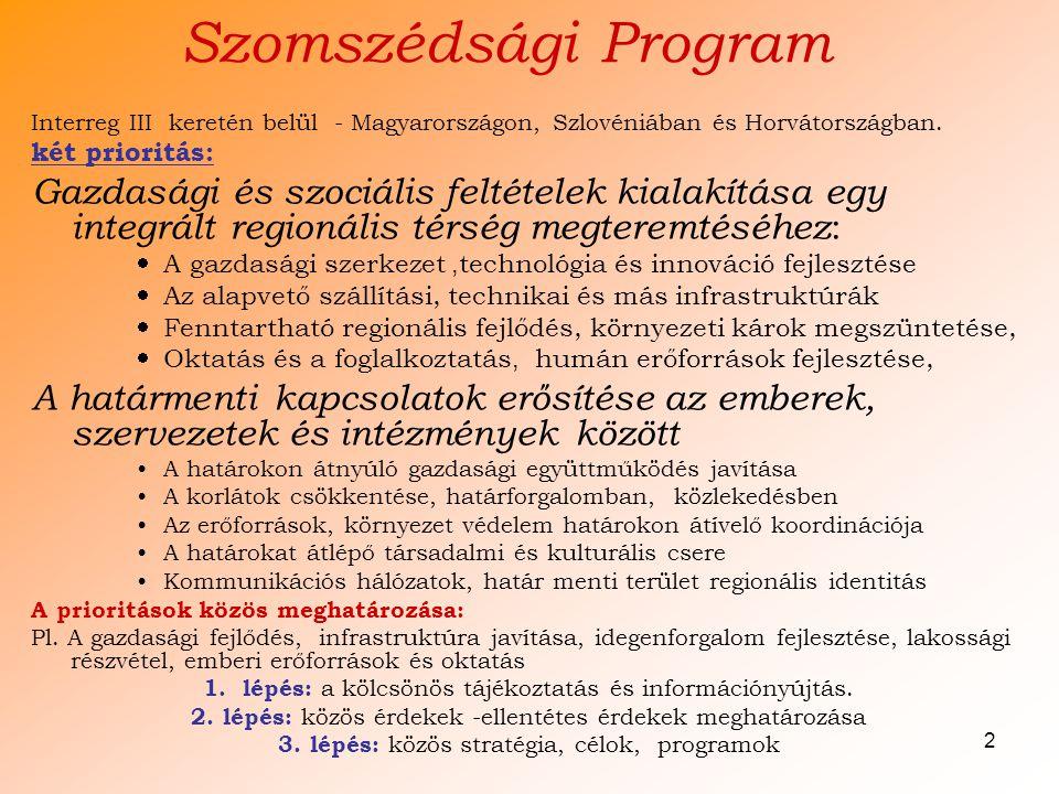 2 Szomszédsági Program Interreg III keretén belül - Magyarországon, Szlovéniában és Horvátországban.