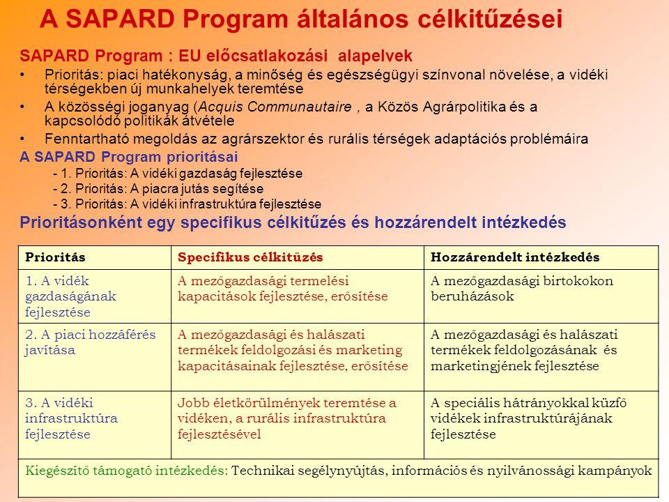 4 A SAPARD Program általános célkitűzései SAPARD Program : EU előcsatlakozási alapelvek Prioritás: piaci hatékonyság, a minőség és egészségügyi színvonal növelése, a vidéki térségekben új munkahelyek teremtése A közösségi joganyag (Acquis Communautaire, a Közös Agrárpolitika és a kapcsolódó politikák átvétele Fenntartható megoldás az agrárszektor és rurális térségek adaptációs problémáira A SAPARD Program prioritásai - 1.