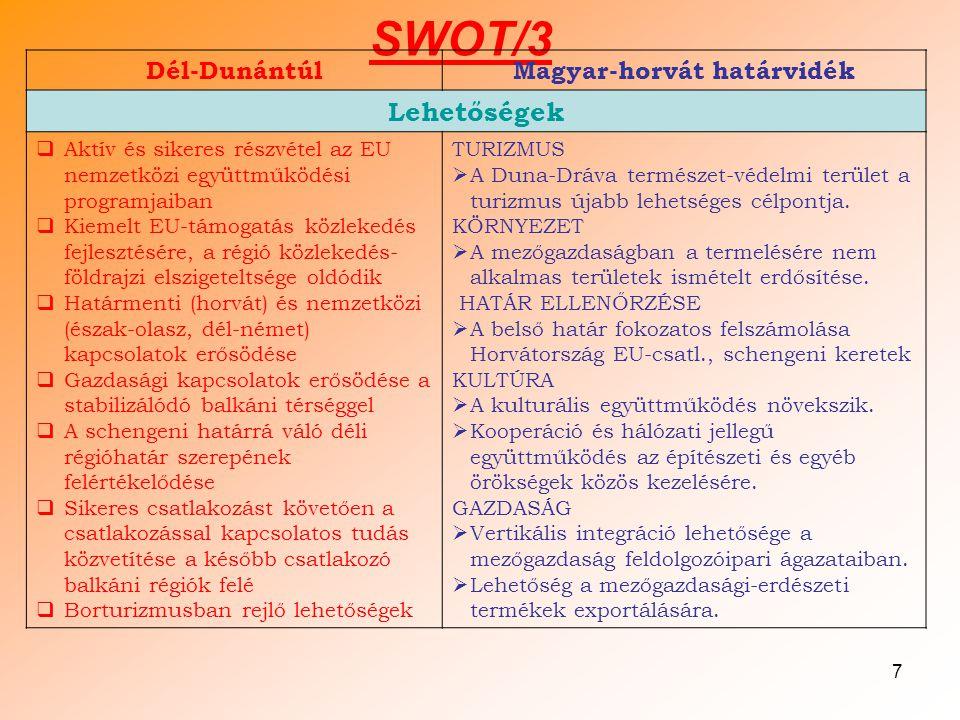 7 SWOT/3 Dél-DunántúlMagyar-horvát határvidék Lehetőségek  Aktív és sikeres részvétel az EU nemzetközi együttműködési programjaiban  Kiemelt EU-támogatás közlekedés fejlesztésére, a régió közlekedés- földrajzi elszigeteltsége oldódik  Határmenti (horvát) és nemzetközi (észak-olasz, dél-német) kapcsolatok erősödése  Gazdasági kapcsolatok erősödése a stabilizálódó balkáni térséggel  A schengeni határrá váló déli régióhatár szerepének felértékelődése  Sikeres csatlakozást követően a csatlakozással kapcsolatos tudás közvetítése a később csatlakozó balkáni régiók felé  Borturizmusban rejlő lehetőségek TURIZMUS  A Duna-Dráva természet-védelmi terület a turizmus újabb lehetséges célpontja.