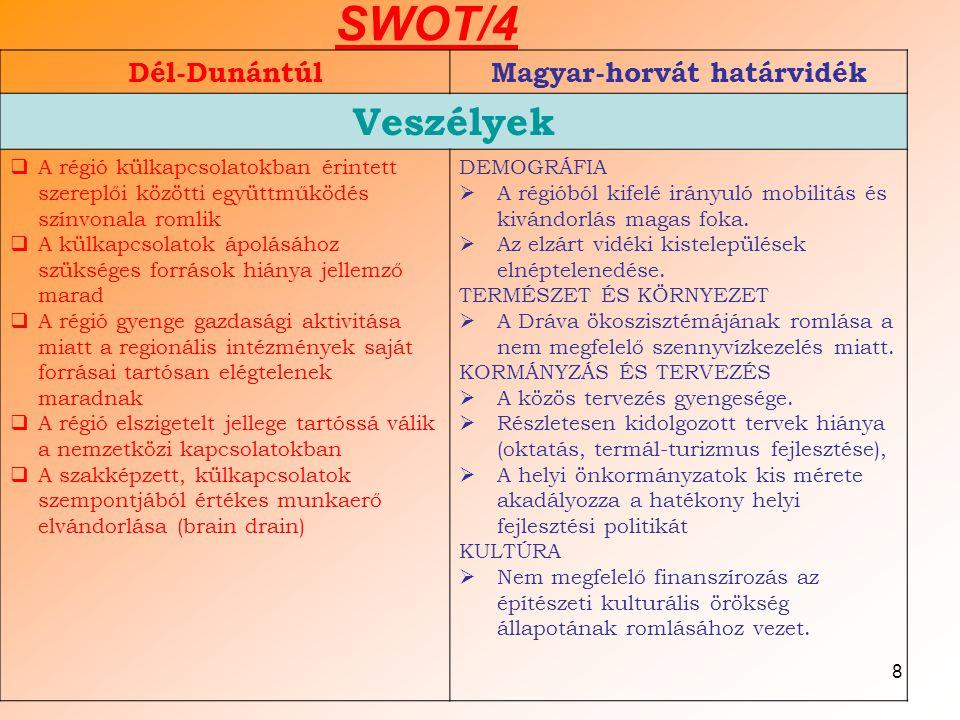 8 SWOT/4 Dél-DunántúlMagyar-horvát határvidék Veszélyek  A régió külkapcsolatokban érintett szereplői közötti együttműködés színvonala romlik  A külkapcsolatok ápolásához szükséges források hiánya jellemző marad  A régió gyenge gazdasági aktivitása miatt a regionális intézmények saját forrásai tartósan elégtelenek maradnak  A régió elszigetelt jellege tartóssá válik a nemzetközi kapcsolatokban  A szakképzett, külkapcsolatok szempontjából értékes munkaerő elvándorlása (brain drain) DEMOGRÁFIA  A régióból kifelé irányuló mobilitás és kivándorlás magas foka.