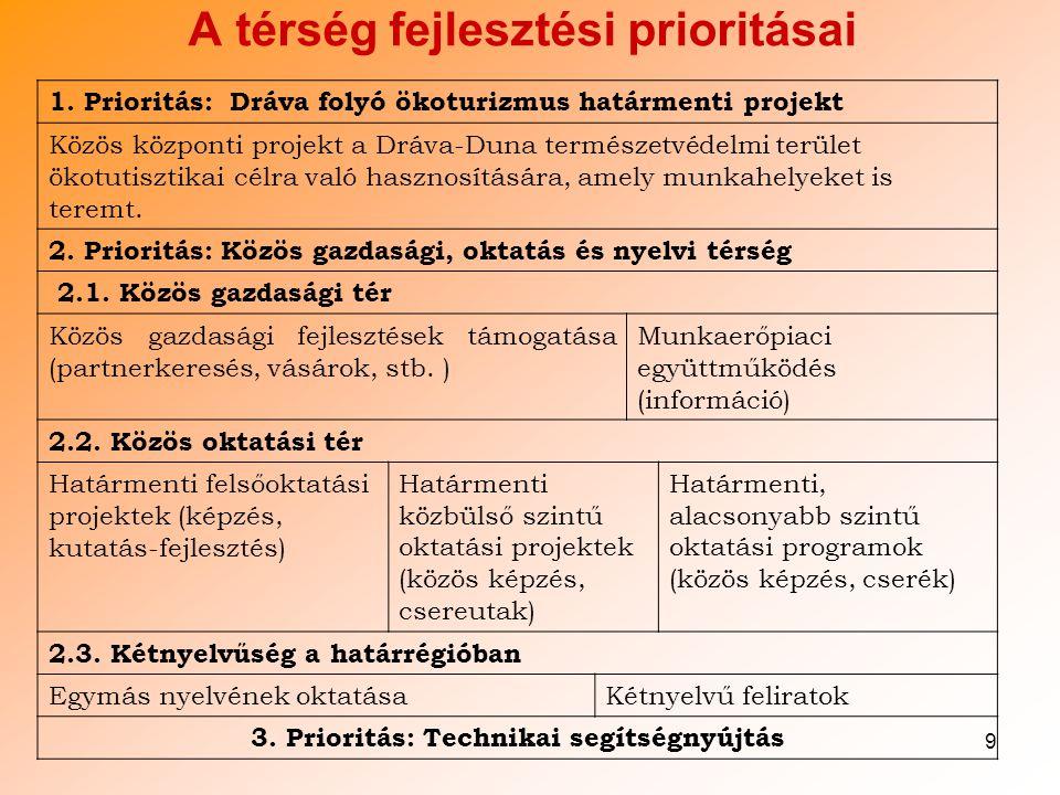 10 Kiscsoportos feladat Adjunk projektjavaslatokat az egyes prioritási területekre!