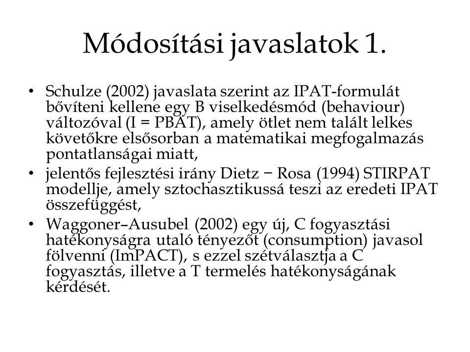 Módosítási javaslatok 1. Schulze (2002) javaslata szerint az IPAT-formulát bővíteni kellene egy B viselkedésmód (behaviour) változóval (I = PBAT), ame