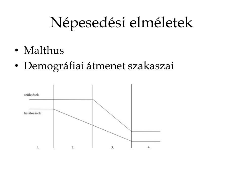 Népesedési elméletek Malthus Demográfiai átmenet szakaszai