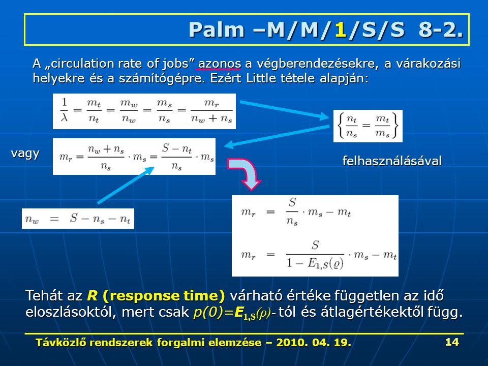 Távközlő rendszerek forgalmi elemzése – 2010. 04. 19. 14 Palm –M/M/1/S/S 8-2. Tehát az R (response time) várható értéke független az idő eloszlásoktól