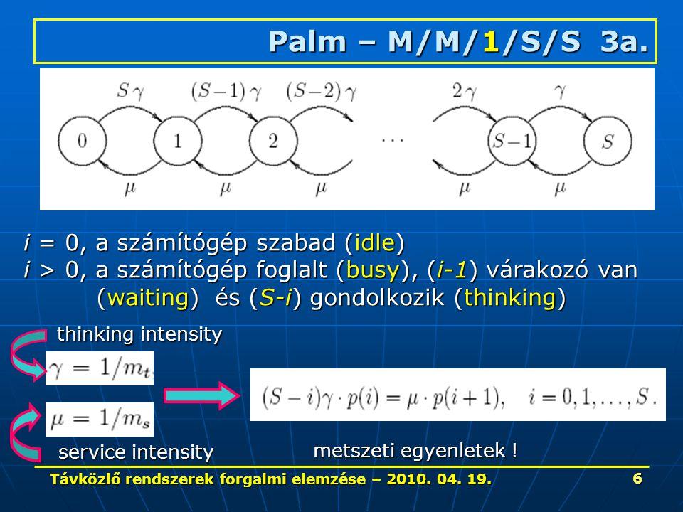 Távközlő rendszerek forgalmi elemzése – 2010. 04. 19. 6 Palm – M/M/1/S/S 3a. i = 0, a számítógép szabad (idle) i > 0, a számítógép foglalt (busy), (i-