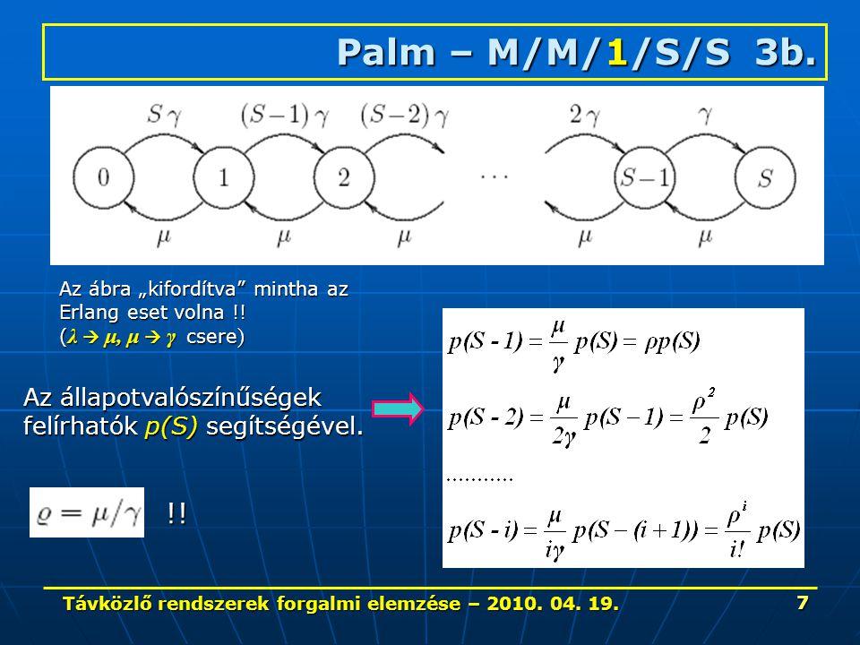 """Távközlő rendszerek forgalmi elemzése – 2010. 04. 19. 7 Palm – M/M/1/S/S 3b. Az állapotvalószínűségek felírhatók p(S) segítségével. !! Az ábra """"kiford"""