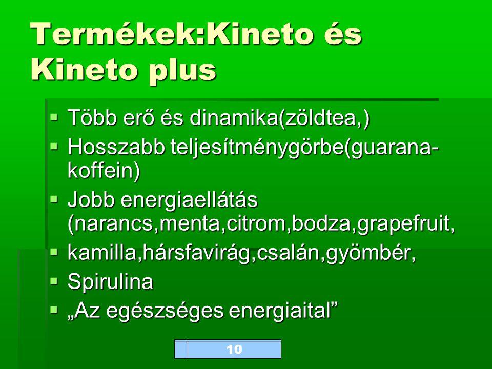 """www.bioalga.hu Termékek:Kineto és Kineto plus  Több erő és dinamika(zöldtea,)  Hosszabb teljesítménygörbe(guarana- koffein)  Jobb energiaellátás (narancs,menta,citrom,bodza,grapefruit,  kamilla,hársfavirág,csalán,gyömbér,  Spirulina  """"Az egészséges energiaital 10"""