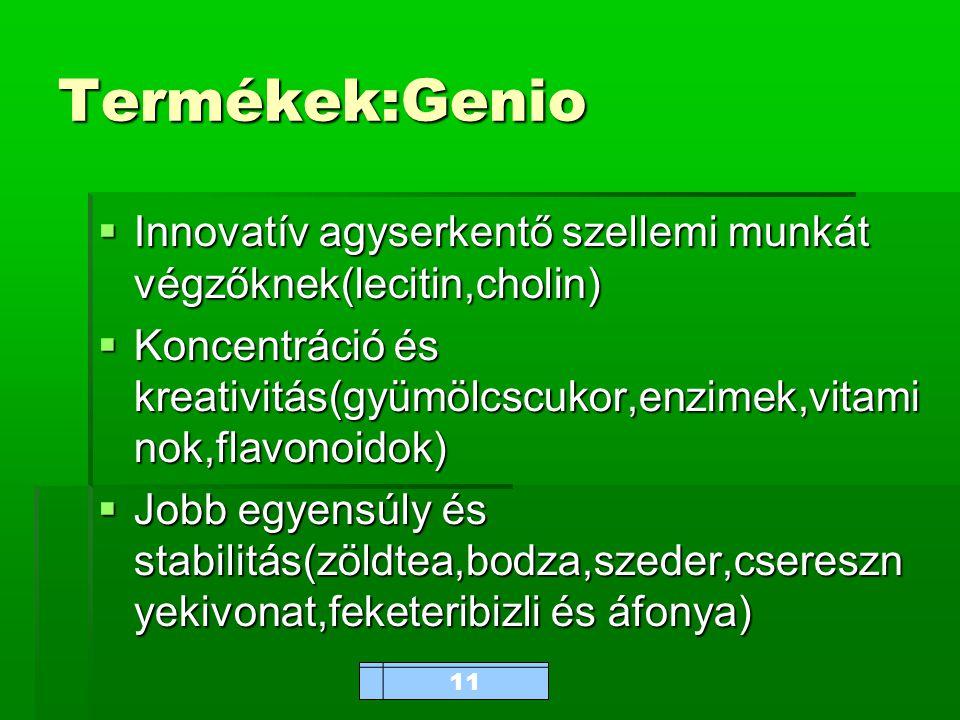www.bioalga.hu Termékek:Genio  Innovatív agyserkentő szellemi munkát végzőknek(lecitin,cholin)  Koncentráció és kreativitás(gyümölcscukor,enzimek,vitami nok,flavonoidok)  Jobb egyensúly és stabilitás(zöldtea,bodza,szeder,csereszn yekivonat,feketeribizli és áfonya) 11
