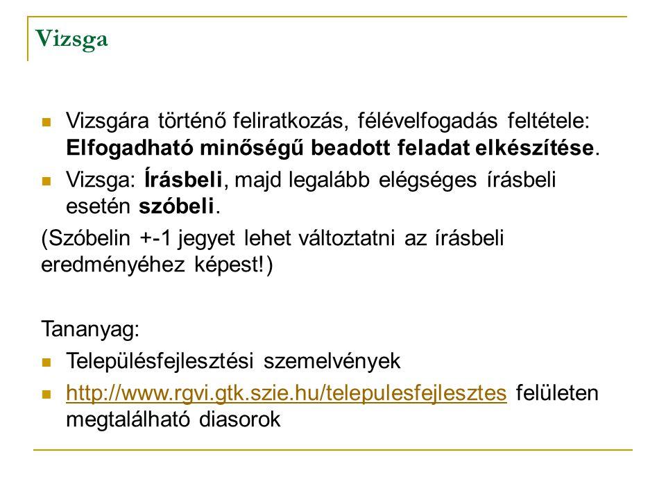 Vizsga Vizsgára történő feliratkozás, félévelfogadás feltétele: Elfogadható minőségű beadott feladat elkészítése.