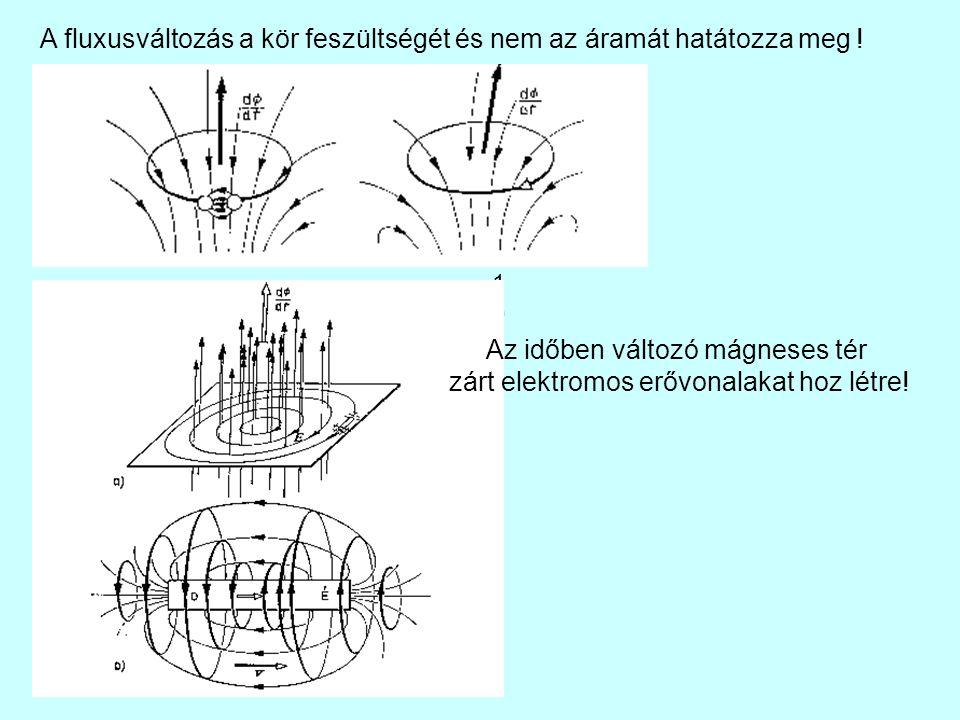1ö1ö A fluxusváltozás a kör feszültségét és nem az áramát hatátozza meg ! Az időben változó mágneses tér zárt elektromos erővonalakat hoz létre!