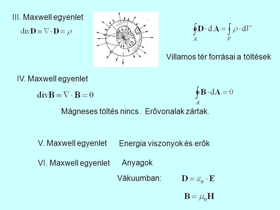 III. Maxwell egyenlet IV. Maxwell egyenlet Villamos tér forrásai a töltések Mágneses töltés nincs. Erővonalak zártak. V. Maxwell egyenlet Energia visz