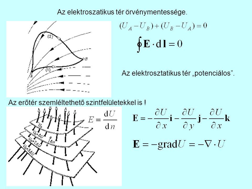 """Az elektroszatikus tér örvénymentessége. Az erőtér szemléltethető szintfelületekkel is ! Az elektrosztatikus tér """"potenciálos""""."""