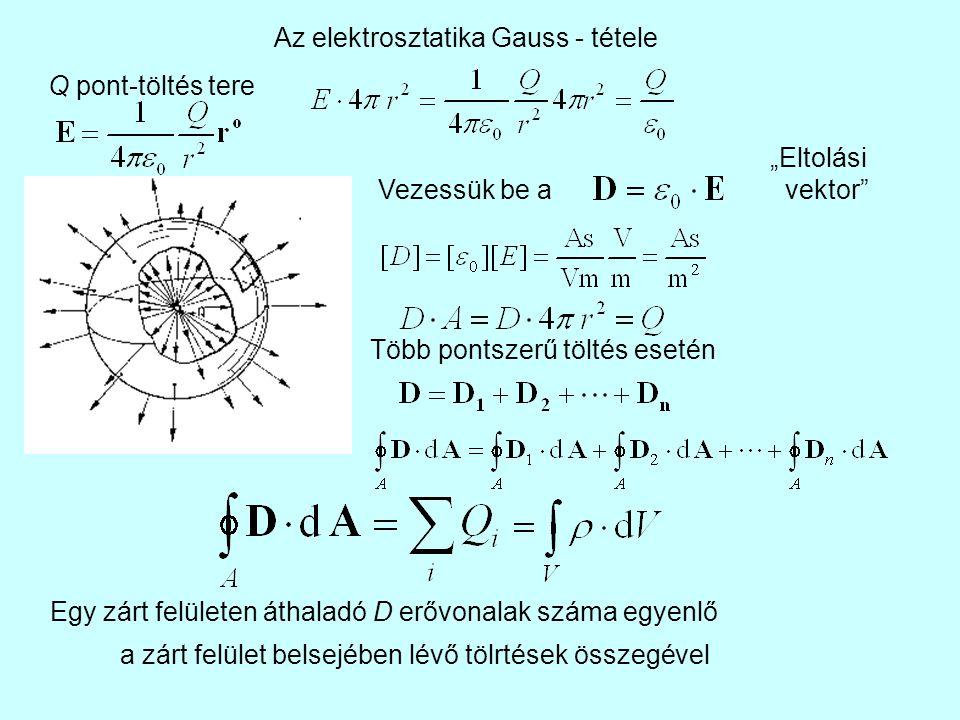 """Az elektrosztatika Gauss - tétele Q pont-töltés tere Vezessük be a """"Eltolási vektor"""" Több pontszerű töltés esetén Egy zárt felületen áthaladó D erővon"""