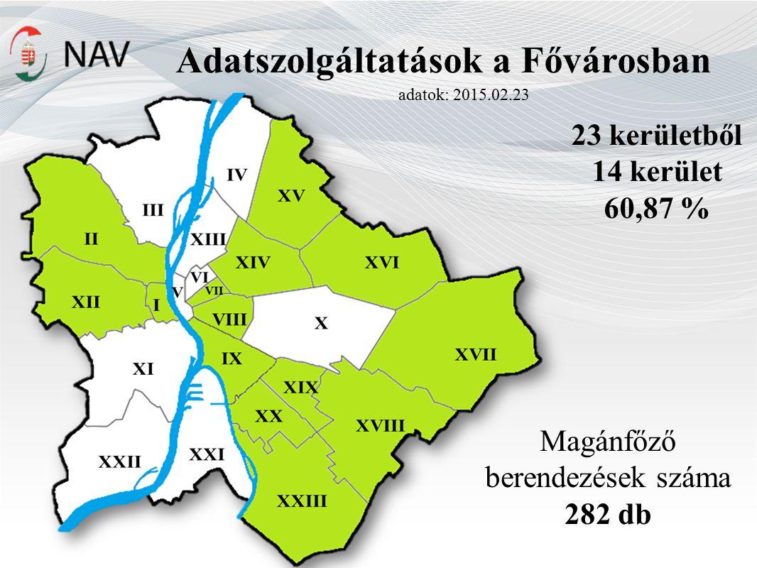 Adatszolgáltatások a Fővárosban 23 kerületből 14 kerület 60,87 % Magánfőző berendezések száma 282 db adatok: 2015.02.23
