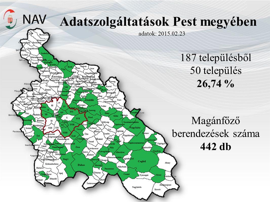 Adatszolgáltatások Pest megyében 187 településből 50 település 26,74 % Magánfőző berendezések száma 442 db adatok: 2015.02.23