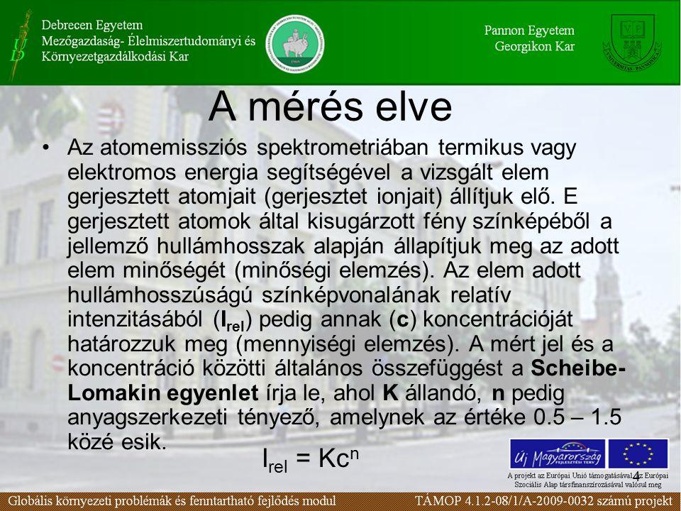 4 A mérés elve Az atomemissziós spektrometriában termikus vagy elektromos energia segítségével a vizsgált elem gerjesztett atomjait (gerjesztet ionjait) állítjuk elő.