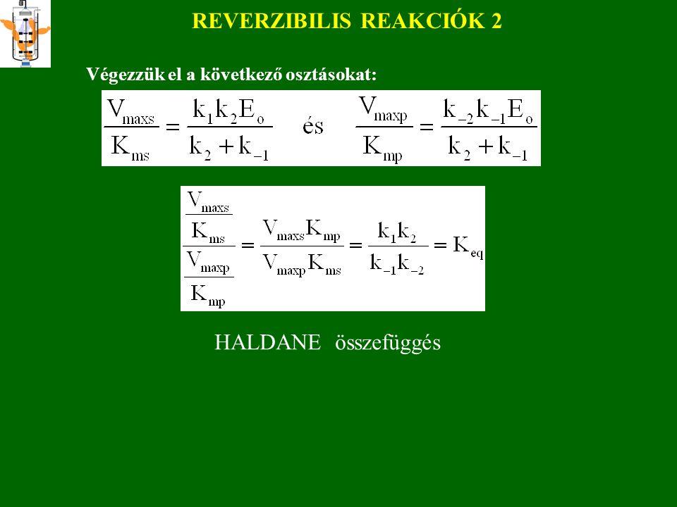REVERZIBILIS REAKCIÓK 1 Sok enzim katalizálta reakció - főként a biopolimer hidrolízisek - nagymértékben a jobboldali irányba eltolt egyensúllyal rendelkeznek, → gyakorlatilag k -2 valóban elhanyagolható.