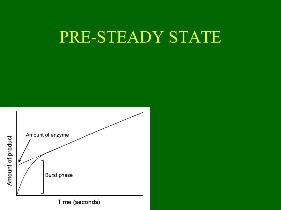 BRIGGS-HALDANE KINETIKA S   Eo d(ES)/dt =0 steady state NAGYON RÖVID IDŐ HOSSZÚ IDŐ