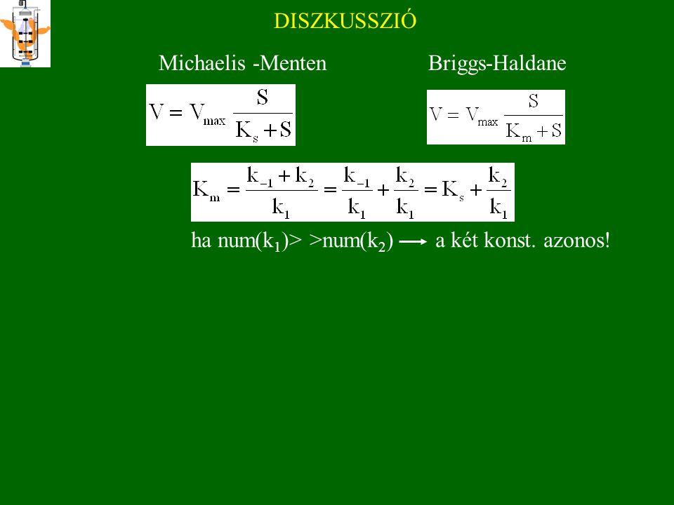 BRIGGS-HALDANE KINETIKA K m =(k -1 + k 2 ) / k 1 Michaelis állandó