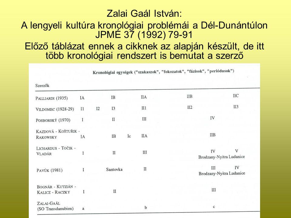 Zalai Gaál István: A lengyeli kultúra kronológiai problémái a Dél-Dunántúlon JPMÉ 37 (1992) 79-91 Előző táblázat ennek a cikknek az alapján készült, d