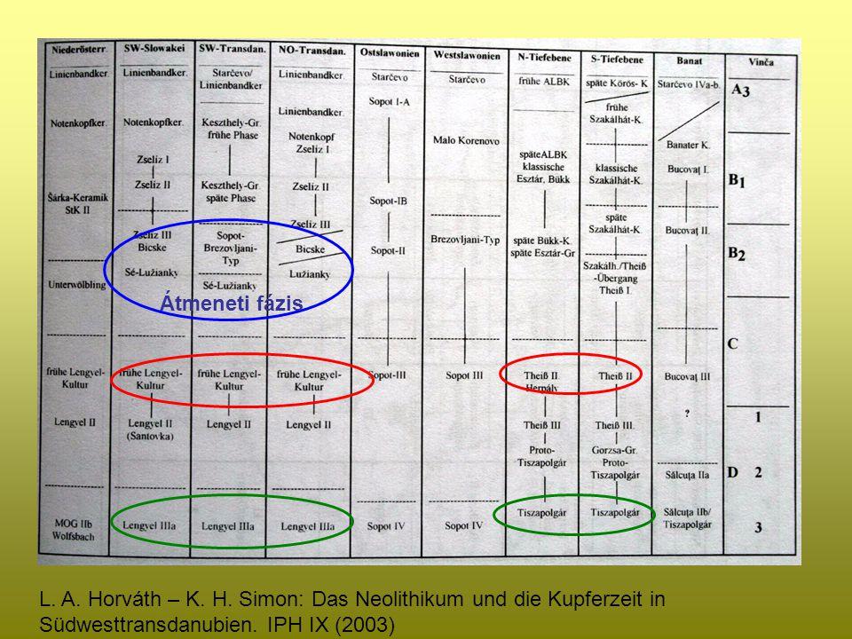 Átmeneti fázis L. A. Horváth – K. H. Simon: Das Neolithikum und die Kupferzeit in Südwesttransdanubien. IPH IX (2003)