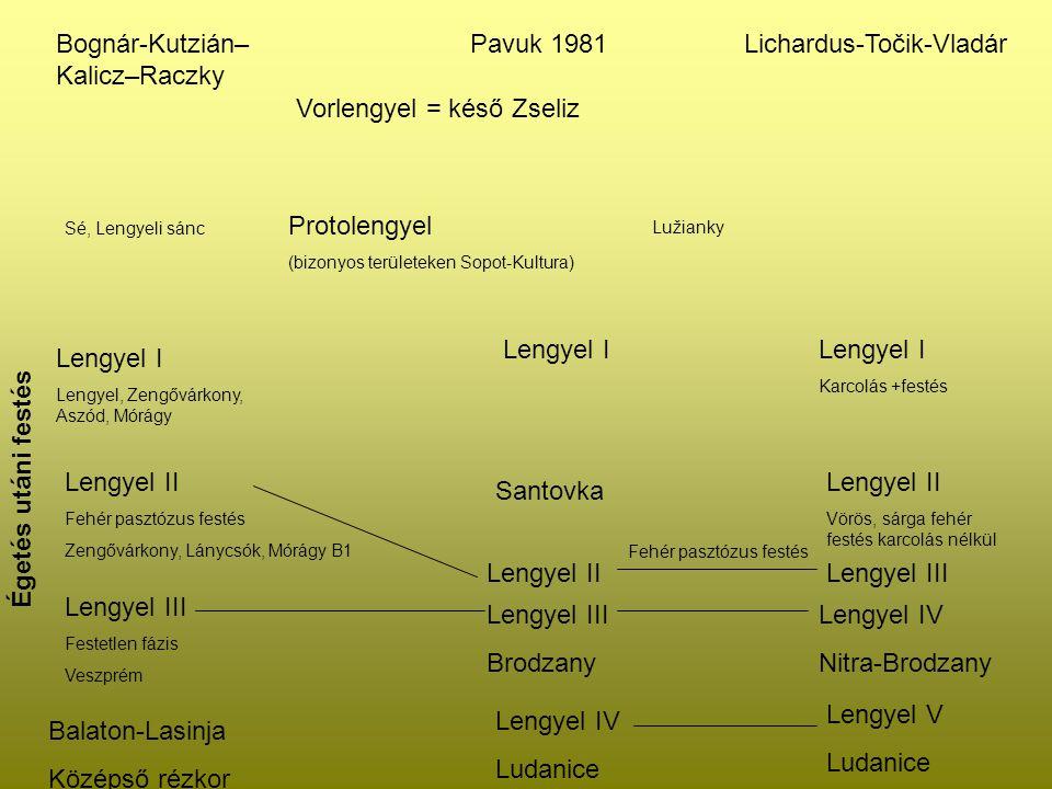 Vorlengyel = késő Zseliz Protolengyel (bizonyos területeken Sopot-Kultura) Lengyel I Lengyel, Zengővárkony, Aszód, Mórágy Lengyel II Fehér pasztózus f