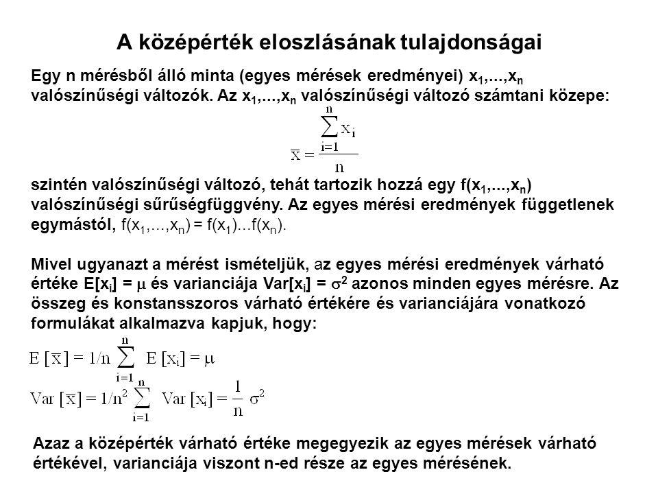 A középérték eloszlásának tulajdonságai Egy n mérésből álló minta (egyes mérések eredményei) x 1,...,x n valószínűségi változók. Az x 1,...,x n valósz