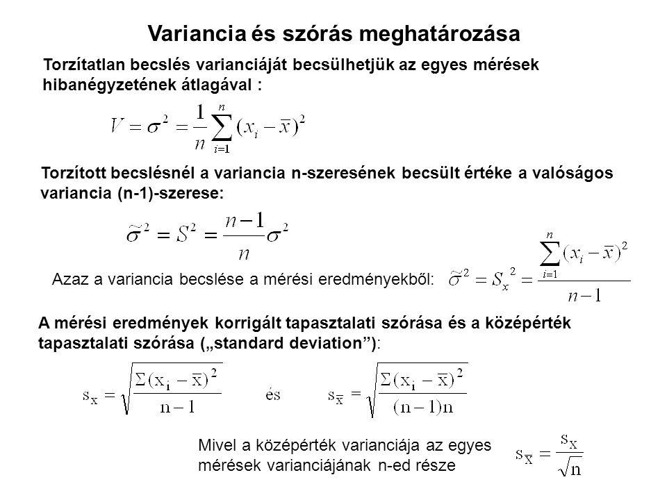 """A mérési eredmények korrigált tapasztalati szórása és a középérték tapasztalati szórása (""""standard deviation ): Torzítatlan becslés varianciáját becsülhetjük az egyes mérések hibanégyzetének átlagával : Torzított becslésnél a variancia n-szeresének becsült értéke a valóságos variancia (n-1)-szerese: Variancia és szórás meghatározása Azaz a variancia becslése a mérési eredményekből: Mivel a középérték varianciája az egyes mérések varianciájának n-ed része"""